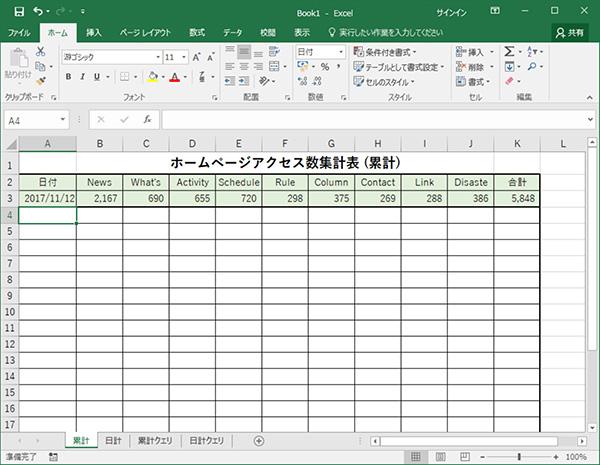 累計アクセス数集計表画面
