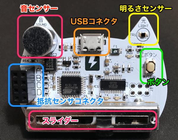 センサーボードnekoboard2(ネコボード2)の写真