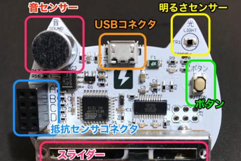 「Scratchとnekoboard2でコンピュータを体験しよう」イメージ画像