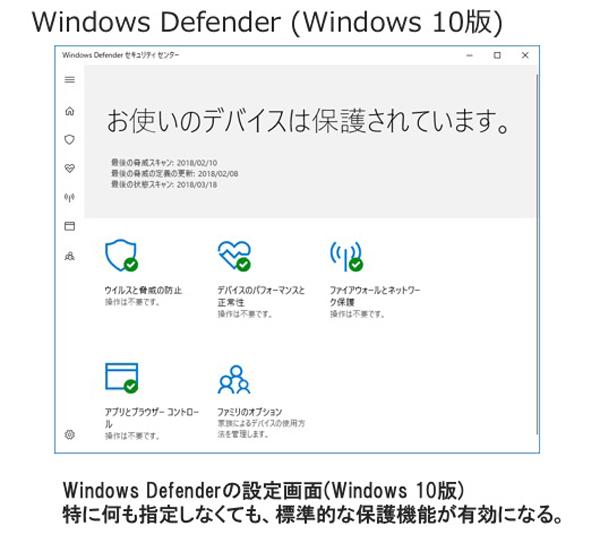 Windows Defenderはシステムトラブルが非常に少ない