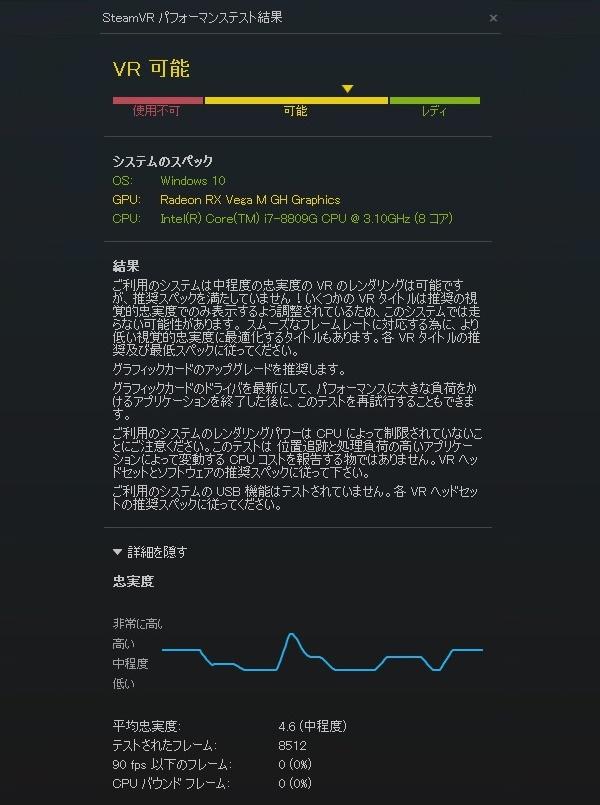Steam VRパフォーマンステスト