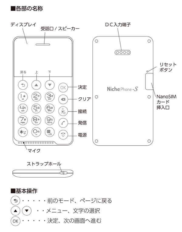 「NichePhone-S」各部の名称・ボタン類の図