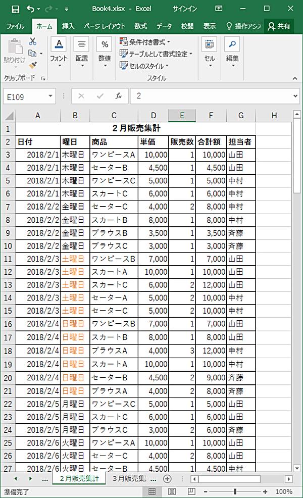 販売集計データ