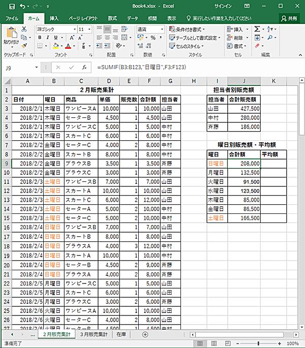 """J9以下の列には =SUMIF(B3:B123,""""日曜日"""",F3:F123) ~ =SUMIF(B3:B123,""""土曜日"""",F3:F123) と入力する"""