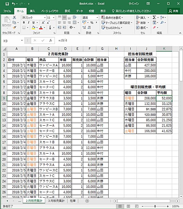 K9以下の列には =J9/4 のように合計額を4で割った値を計算する