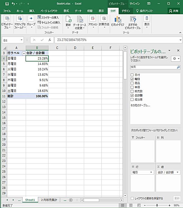 列集計に対する比率を計算