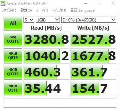 CrystalDiskMark測定値:SAMSUNG 970 EVO (500GB)