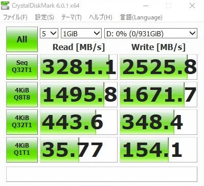 CrystalDiskMark測定値:SAMSUNG 970 EVO (1TB)