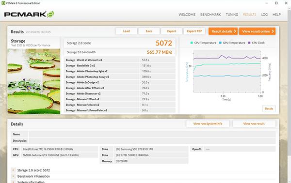 PC MARK 8測定値:SAMSUNG 970 EVO(1TB)