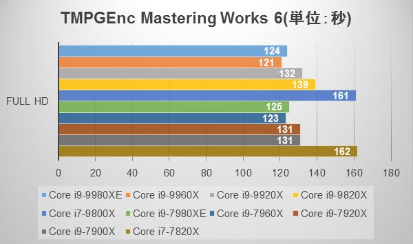MPGEnc Mastering Works 6
