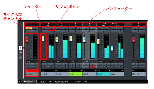 各チャンネルの音量や左右の位置を設定するミキサー
