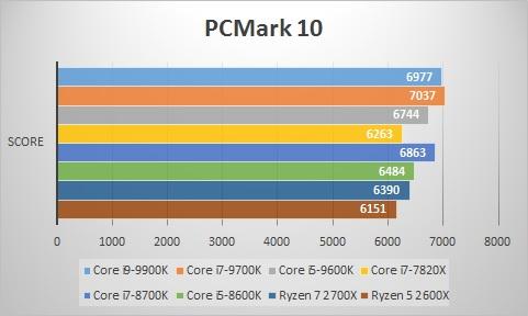 PC MARK10