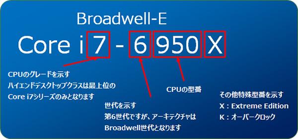 Broadwll-Eモデルナンバー命名ルール