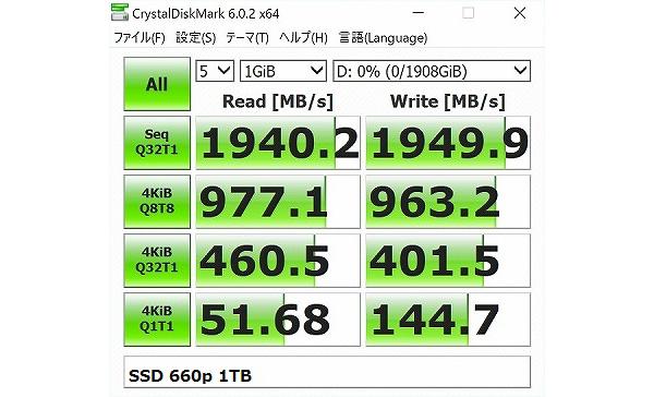 Intel SSD 660p シリーズ CrystalDiskMark結果