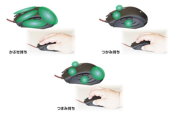 マウスの主な3つの持ち方