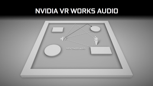 VRWORKS AUDIO