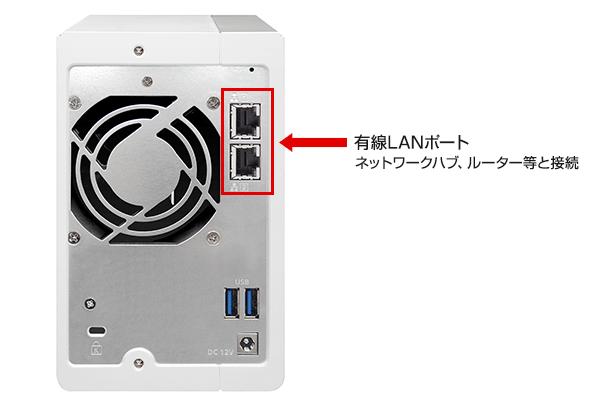 NAS製品のLANポートの例(QNAP製 TS-231P)