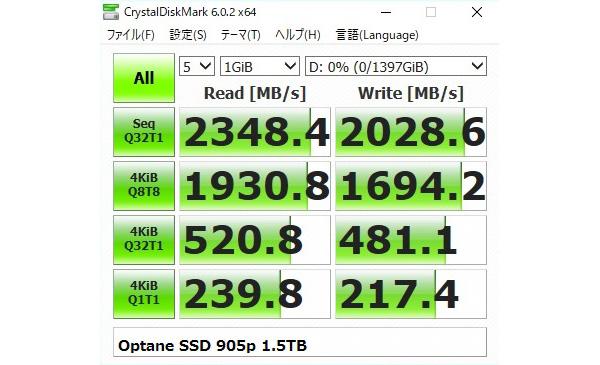 Intel SSD Optane 905p / Optane 900p シリーズ CrystalDiskMark結果