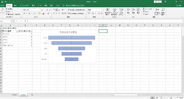 Excel 2019 の新機能:じょうごグラフ
