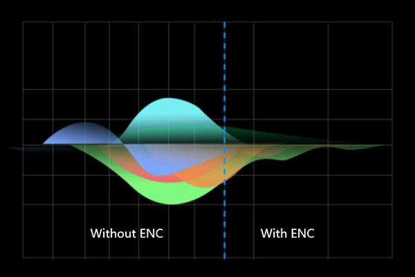 Spearhead VR BT In-ear headphoneの環境ノイズキャンセリング効果のメーカー説明図