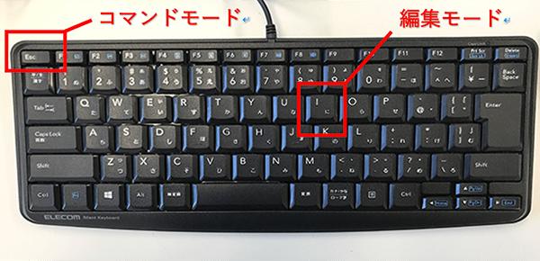 vimではキーボード操作により「コマンドモード」と「編集モード」を切り替えて使用する