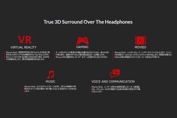 Spearhead VRX Gaming HeadphonesのWaves Nxについての概要(メーカー説明図)