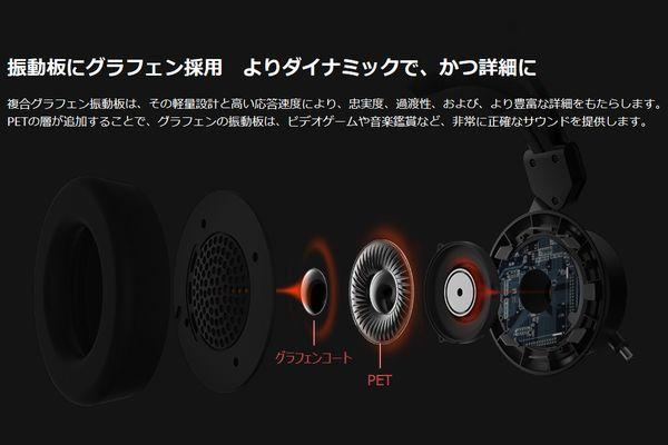 Spearhead VRX Gaming Headphonesのグラフェンコート振動板(メーカー説明図)