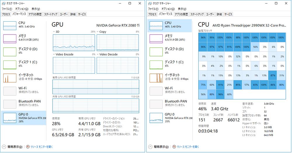 DaVinchi Resolveでのカラーコレクションに最適なPC・8Kソースで検証時のリソースメーターの表示
