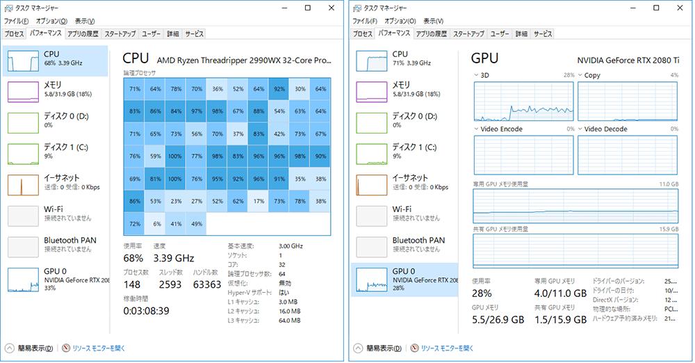 DaVinchi Resolveでのカラーコレクションに最適なPC・6Kソースで検証時のリソースメーターの表示