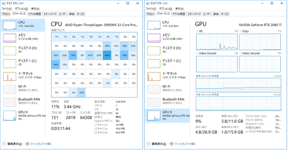 DaVinchi Resolveでのカラーコレクションに最適なPC・4Kソースで検証時のリソースメーターの表示