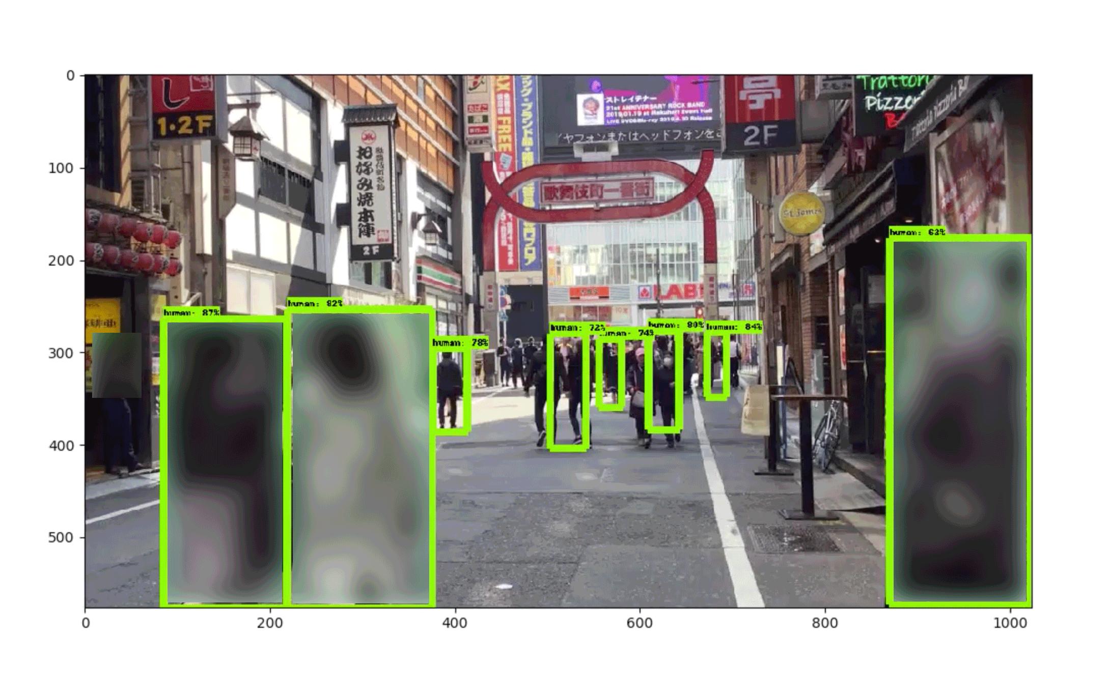 黄緑枠が人間として検出された部分