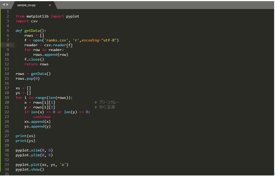 sample_csv.pyのプログラム