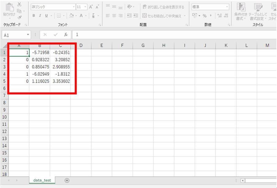 data_test.csvの中身