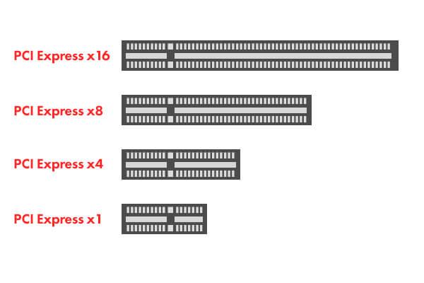PCI-Express スロット 比較
