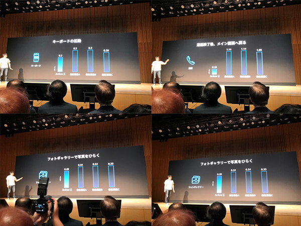 ASUS ZenUI6と他社製品の比較-1