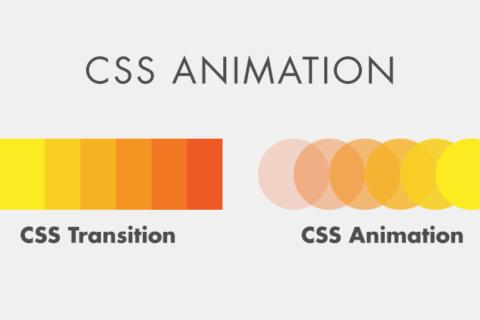 CSSアニメーションの作り方のイメージ画像