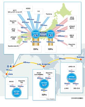 日本だけでなく世界各国につながるeo光のバックボーン(イメージ画像)