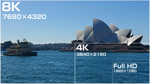 8K、4K、Full HDの表示領域(情報量)比較