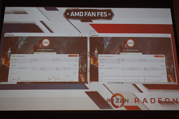 Radeon RX5700XT ベンチマーク検証