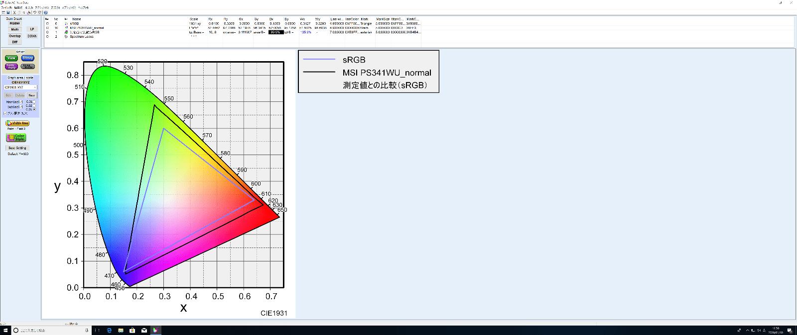 測定結果:SRGB