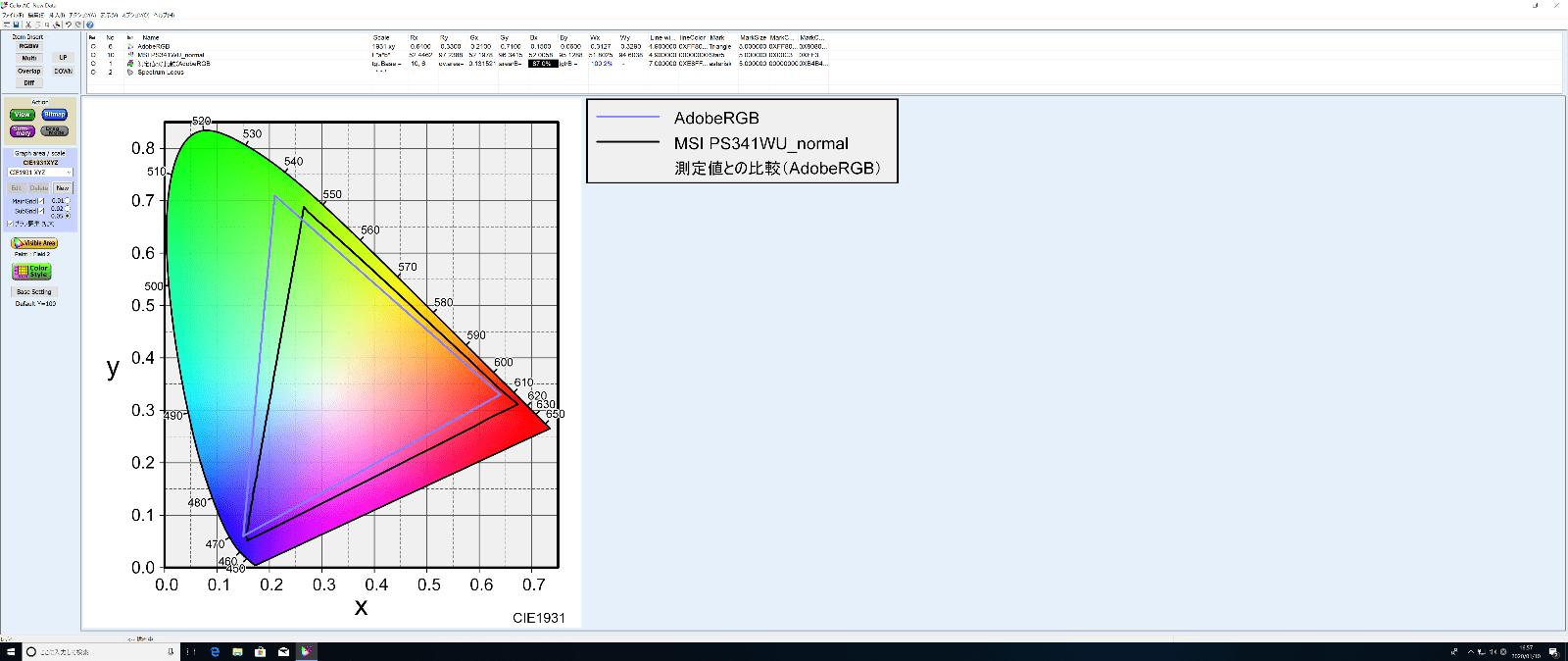 測定結果:AdobeRGB