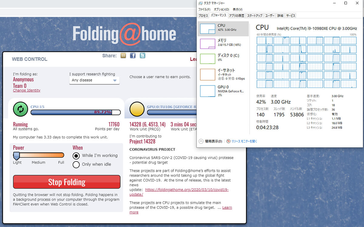 Folding@home WEBコントロール画面でPowerを「Light」に設定時のタスクマネージャー画面(CPU)