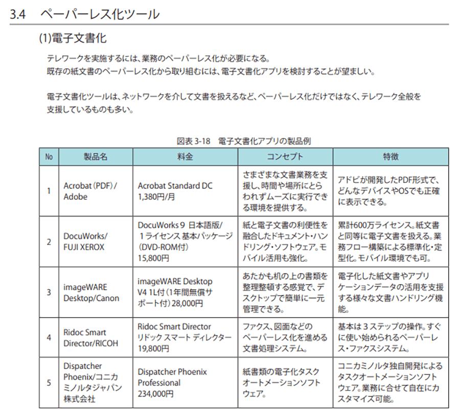 「テレワーク関連ツール一覧(第4.1版)」P19(日本テレワーク協会のWebサイト)より