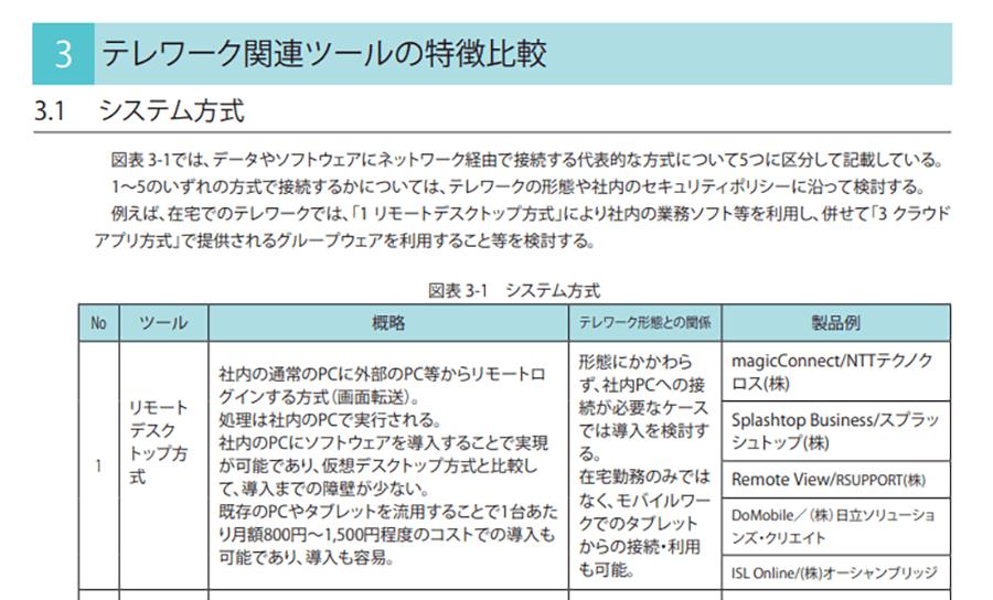 「テレワーク関連ツール一覧(第4.1版)」P6(日本テレワーク協会のWebサイト)より