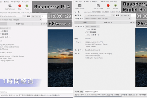 Raspberry Pi 4で動画エンコーディングとファイルサーバー化に挑戦のイメージ画像