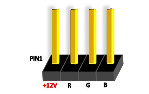 RGB LEDストリップヘッダー