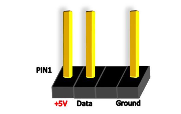 アドレサブルヘッダー(アドレサブルRGB LED ヘッダー)