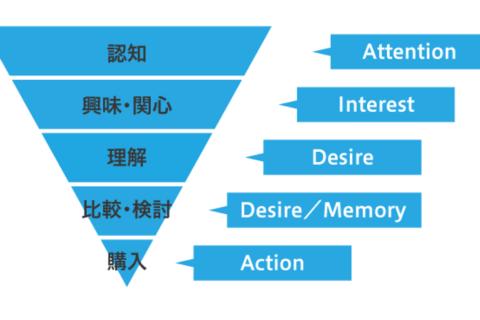 クリエイターのためのマーケティング講座のイメージ画像