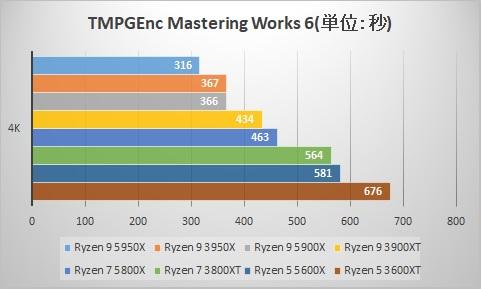 TMPGEnc Mastering Works 6