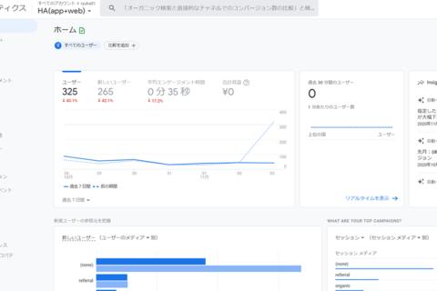 新登場Google Analytics 4解説。旧バージョンとの違いは?のイメージ画像